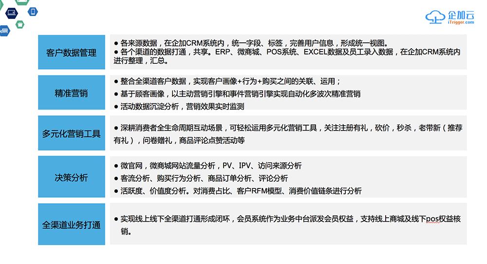 """企加云携手银基国际旅游度假区,共同探索""""互联网+文旅""""全域运营模式  企加云【iTrigger】-客户数据中台.png"""