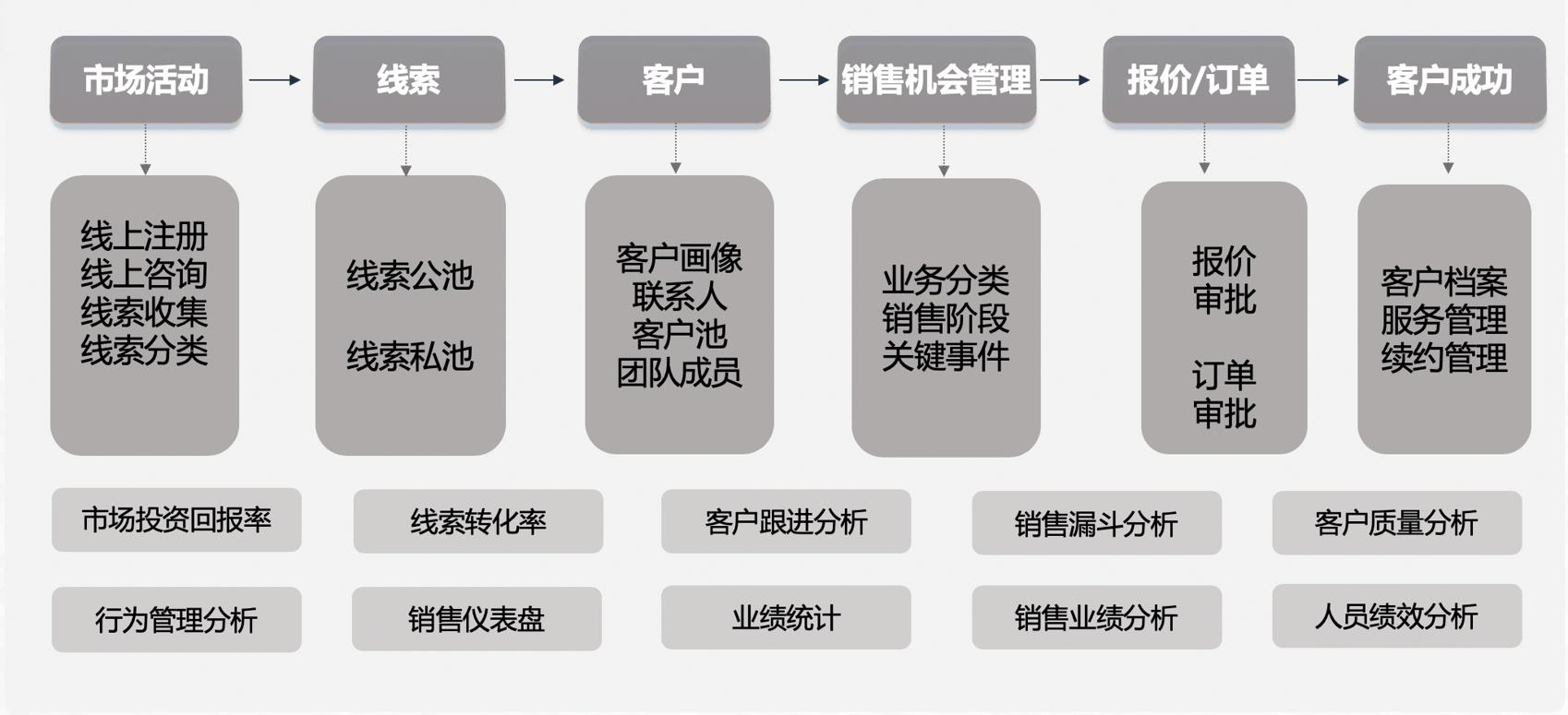石墨文档-图片2(1).png