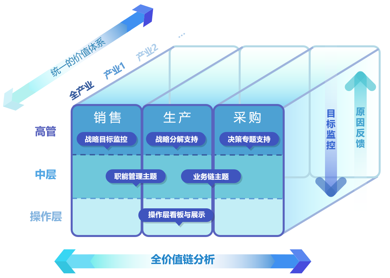 企业分析结构.png
