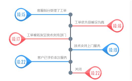 shichuang01.png