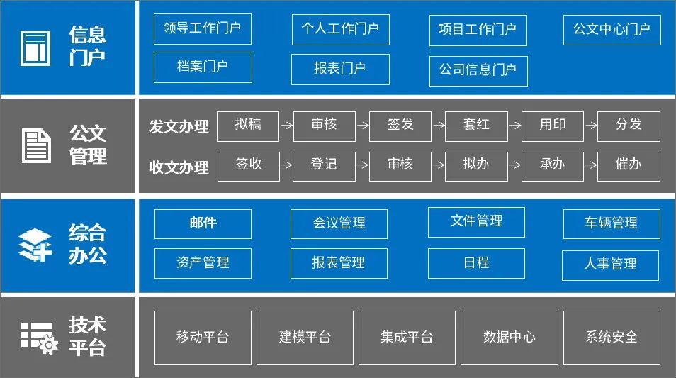 1中国能建广西局办公系统架构.jpg