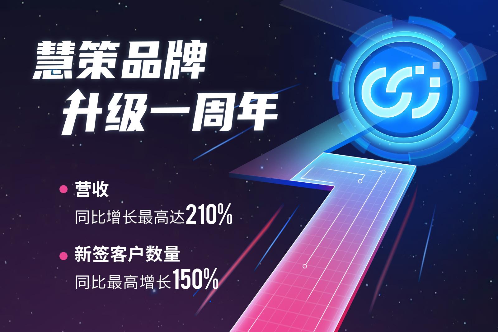 品牌升级一周年(6).jpg