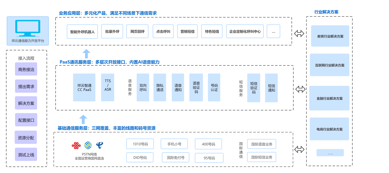 产品架构图确定版.png