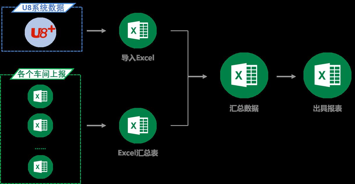 2-传统流程.png