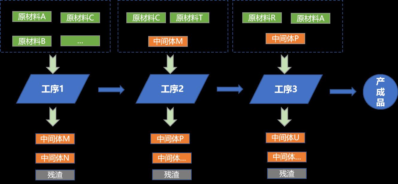 5-复杂.png